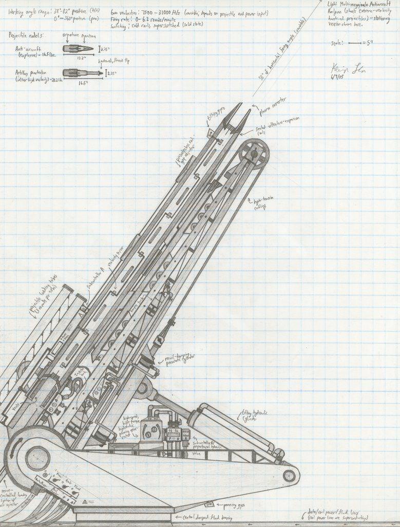 stationary aa railgun by plasmafire3000 concept art guns
