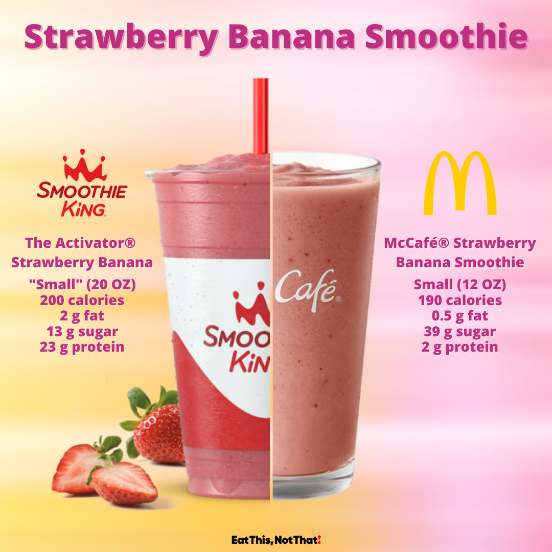 Pin On Smoothies Juices