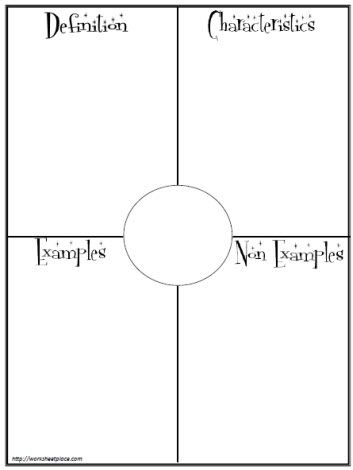 Frayer Model Template  School  Graphic Organizers  Foldables