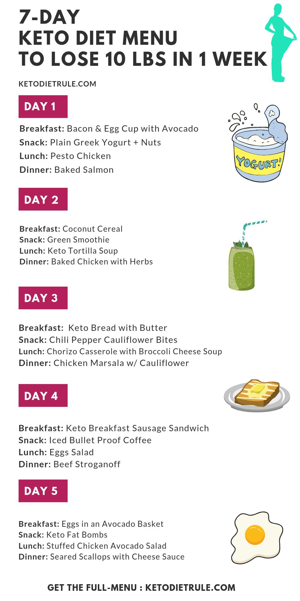 7-tägiger Keto-Diät-Speiseplan und Menü für Anfänger zum Abnehmen #dietmenu... - Diet meal plans - #7tägiger #abnehmen #Anfänger #Diet #dietmenu