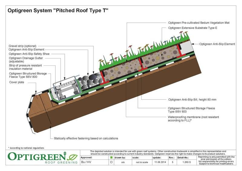 Inclined Roof Garden Buscar Con Google Green Roof