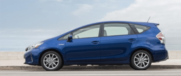 The 2020 Toyota Prius V Redesigned Release Date Toyota Plans To Make The Design Of Prius Exterior And Interiors As Efficient As Possible And Also The Engine