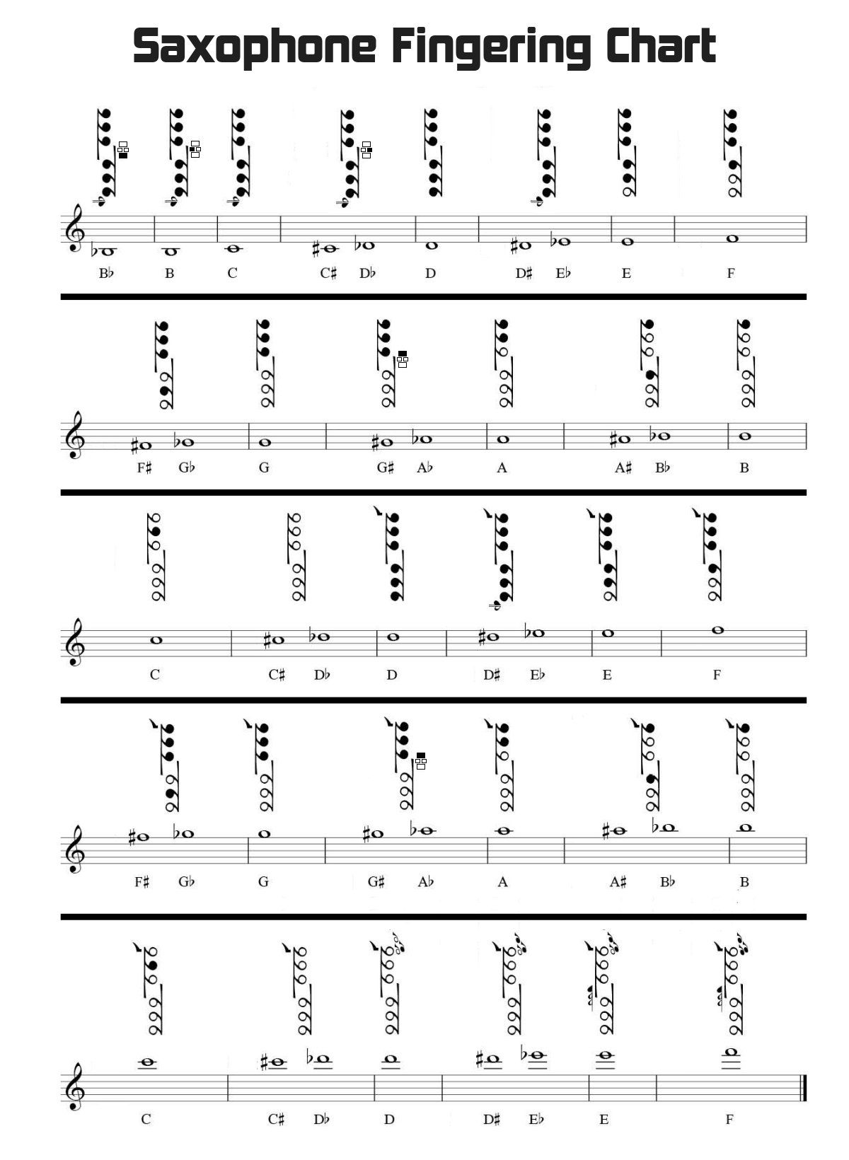 Saxophone Fingering Chart Music Lessons  Teaching Tools