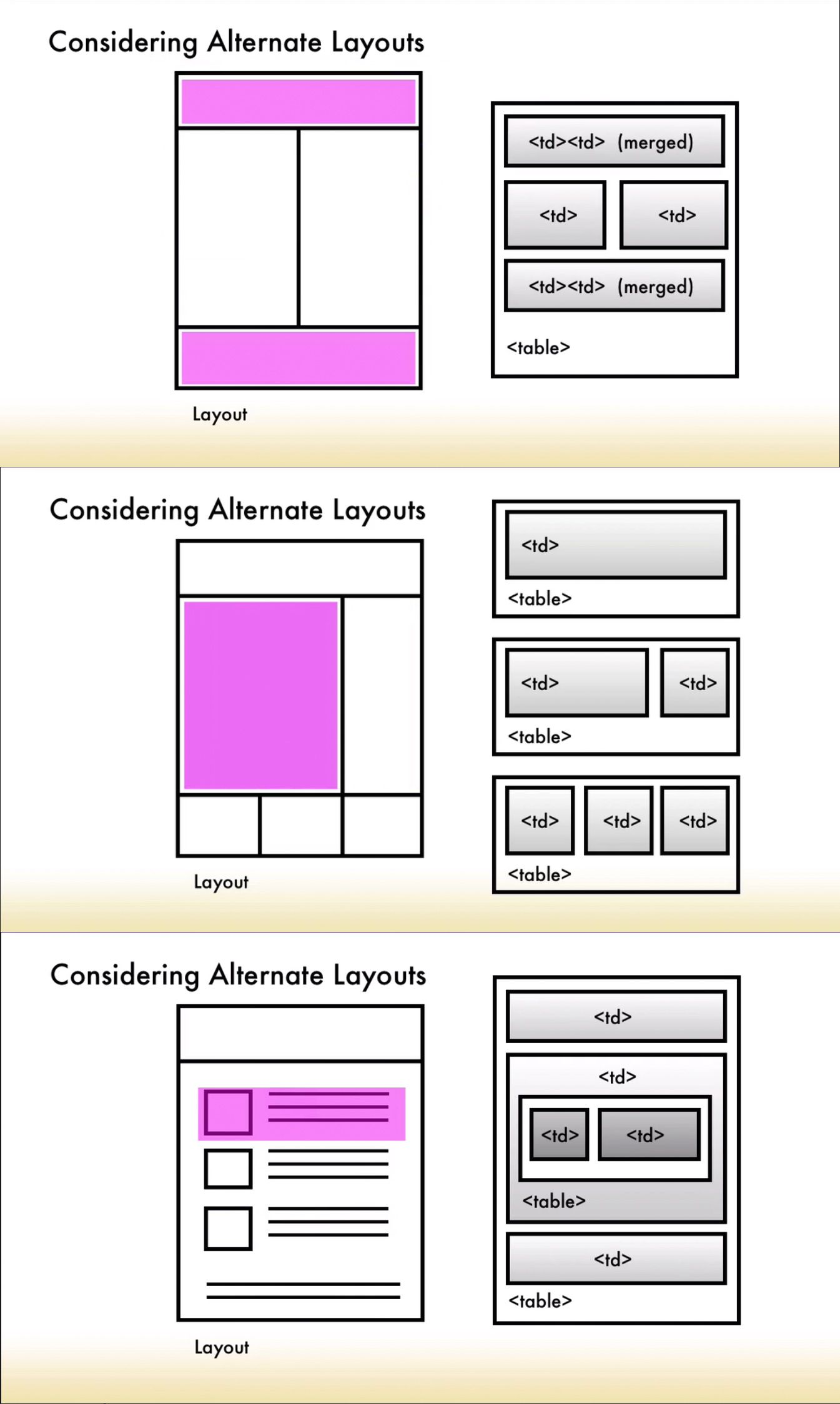 Different mailer layouts and recommended structure from chris different mailer layouts and recommended structure from chris converses great course creating a responsive html email on udemy altavistaventures Images