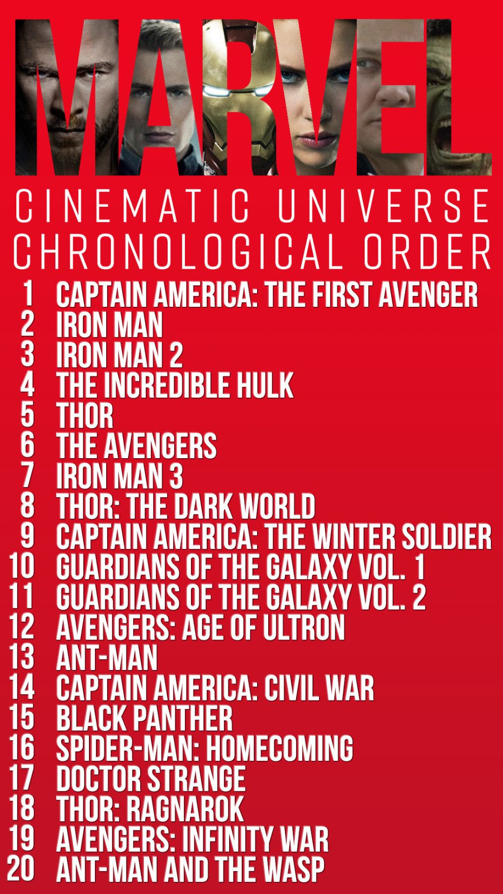 How To Watch Every Marvel Cinematic Universe Movie In Chronological Order #marvelmoviesinorder