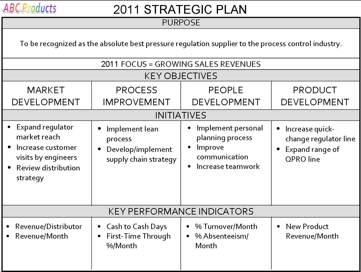 GreggStocker OnePage Strategic Plan  Work
