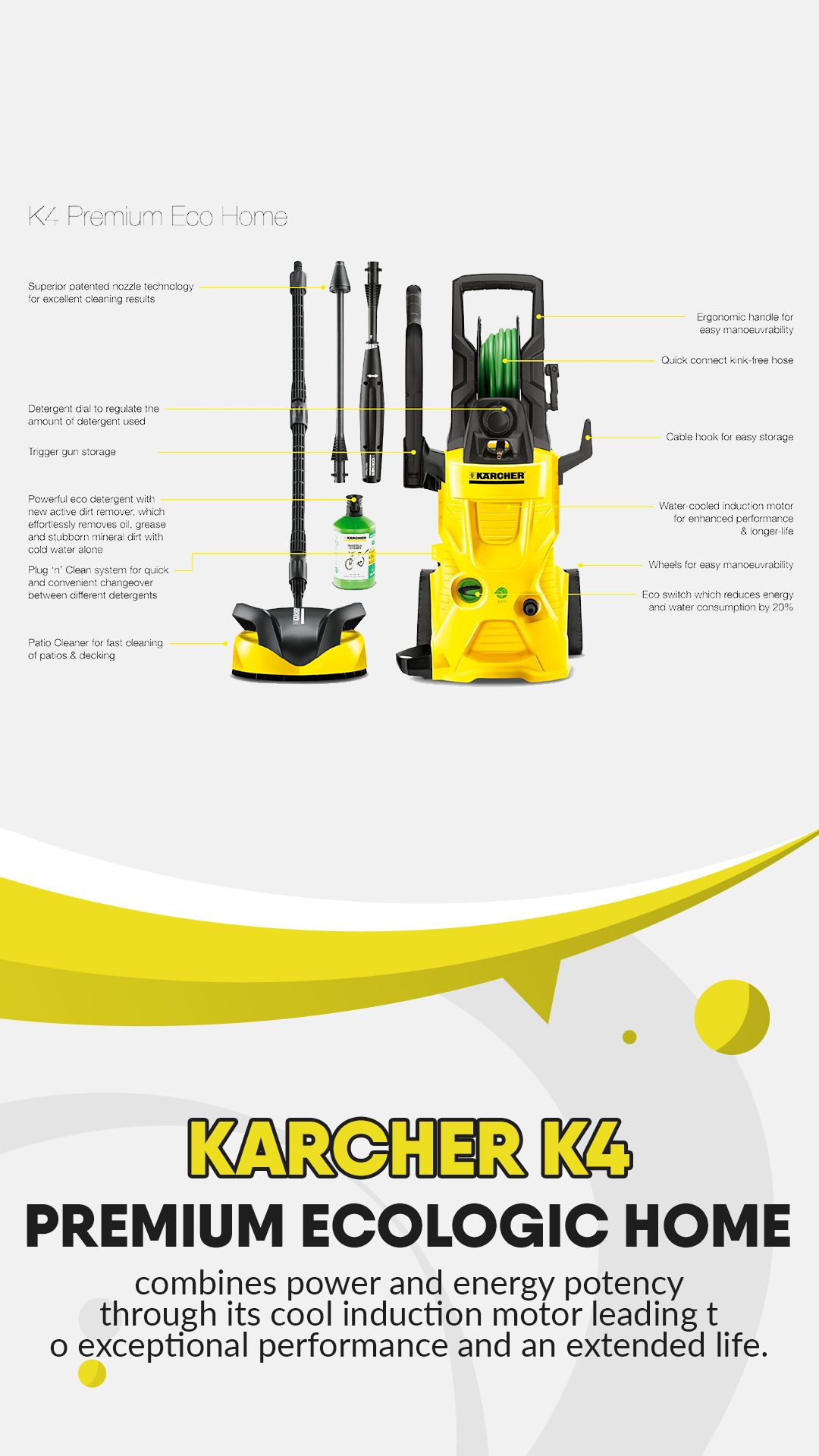 Pin On Karcher Pressure Washers