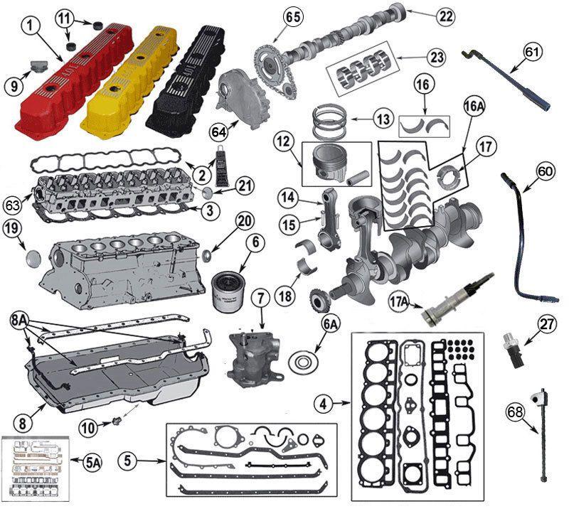 40 Liter (242) AMC Engine Parts for Jeep TJ, YJ, XJ, ZJ