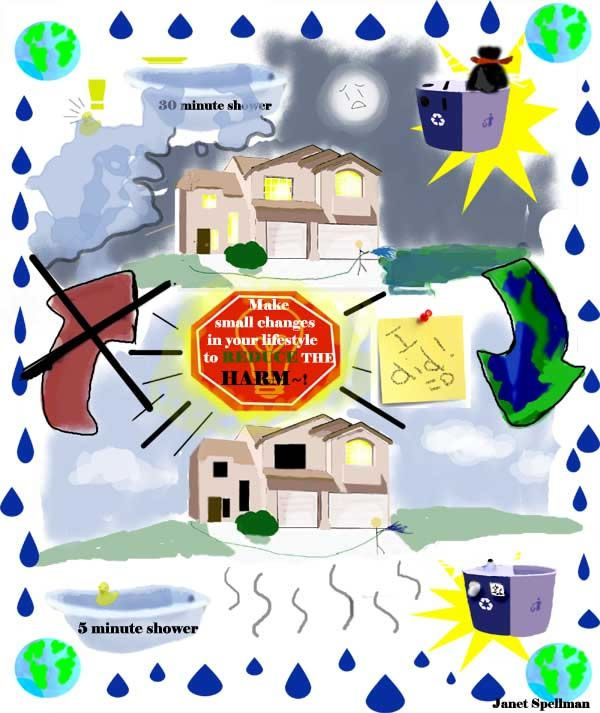 Cool Save Electricity Pictures For Drawing Ideas For Tution