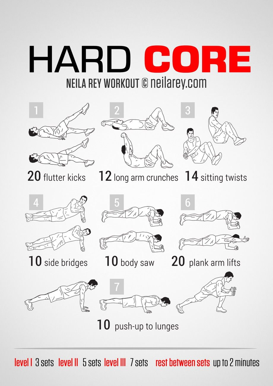 core workouts at home for home ab workout exercise 30667