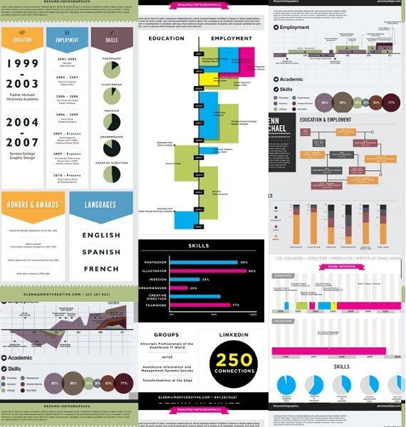 Cómo crear Infografía de su cuenta de LinkedIn Herramientas Web - linkedin resume examples