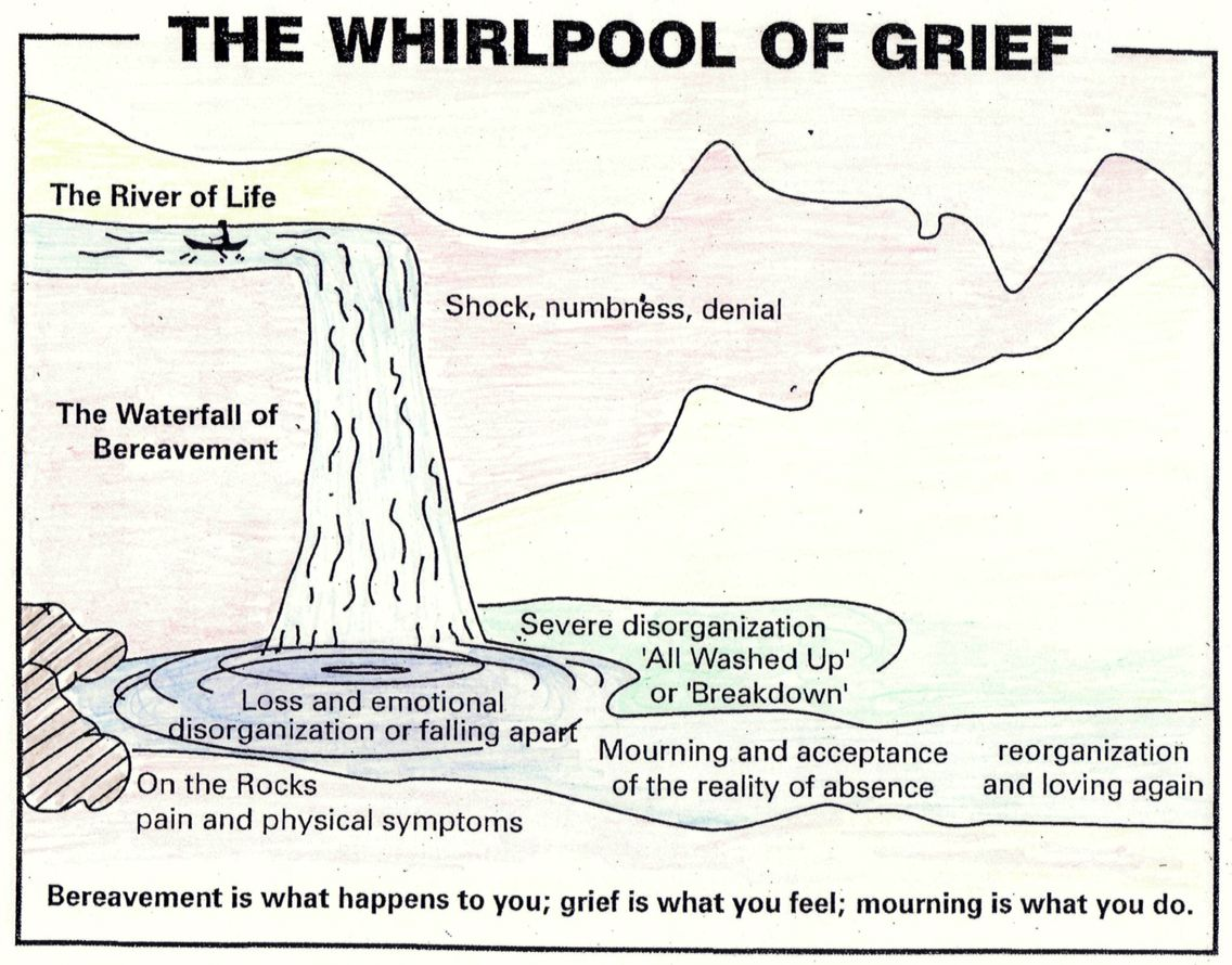Pin By Terri Harris On Grief