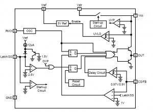 Green Current Mode PWM Controller FAN7601