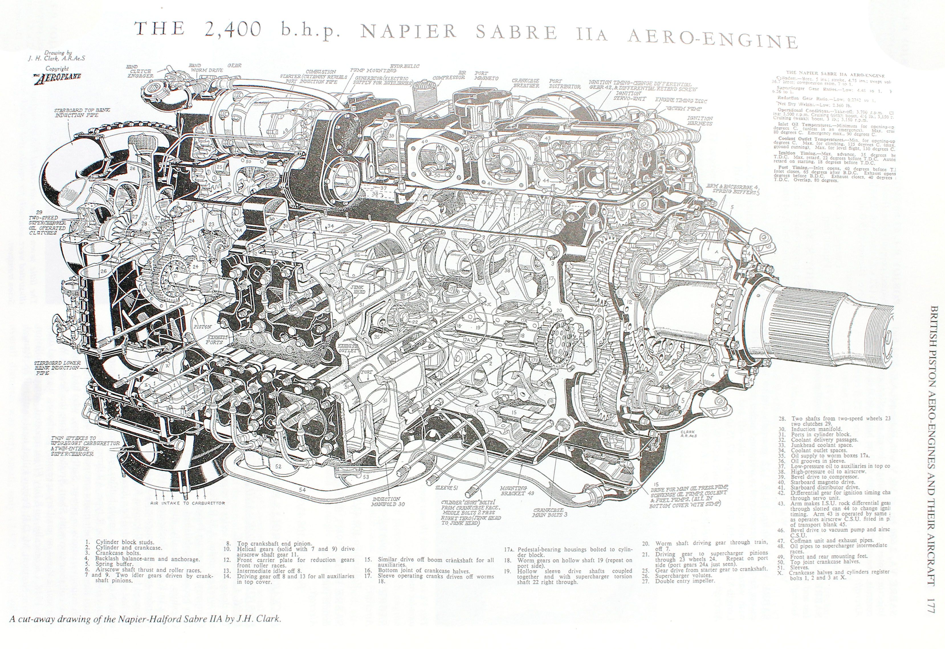 sabre engine diagram