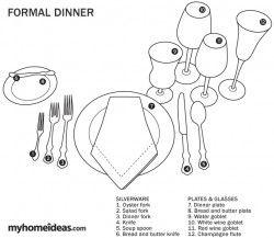 Formal Dinner Table Setting Etiquette Setting The Table Pinterest Dinne