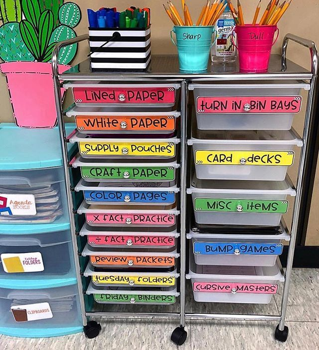 Planning for the First 2 Weeks of School in Your Special Education Classroom