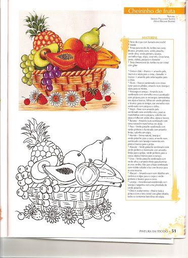 frutas - mara cristina franco godoy neto - Álbuns da web do Picasa ...