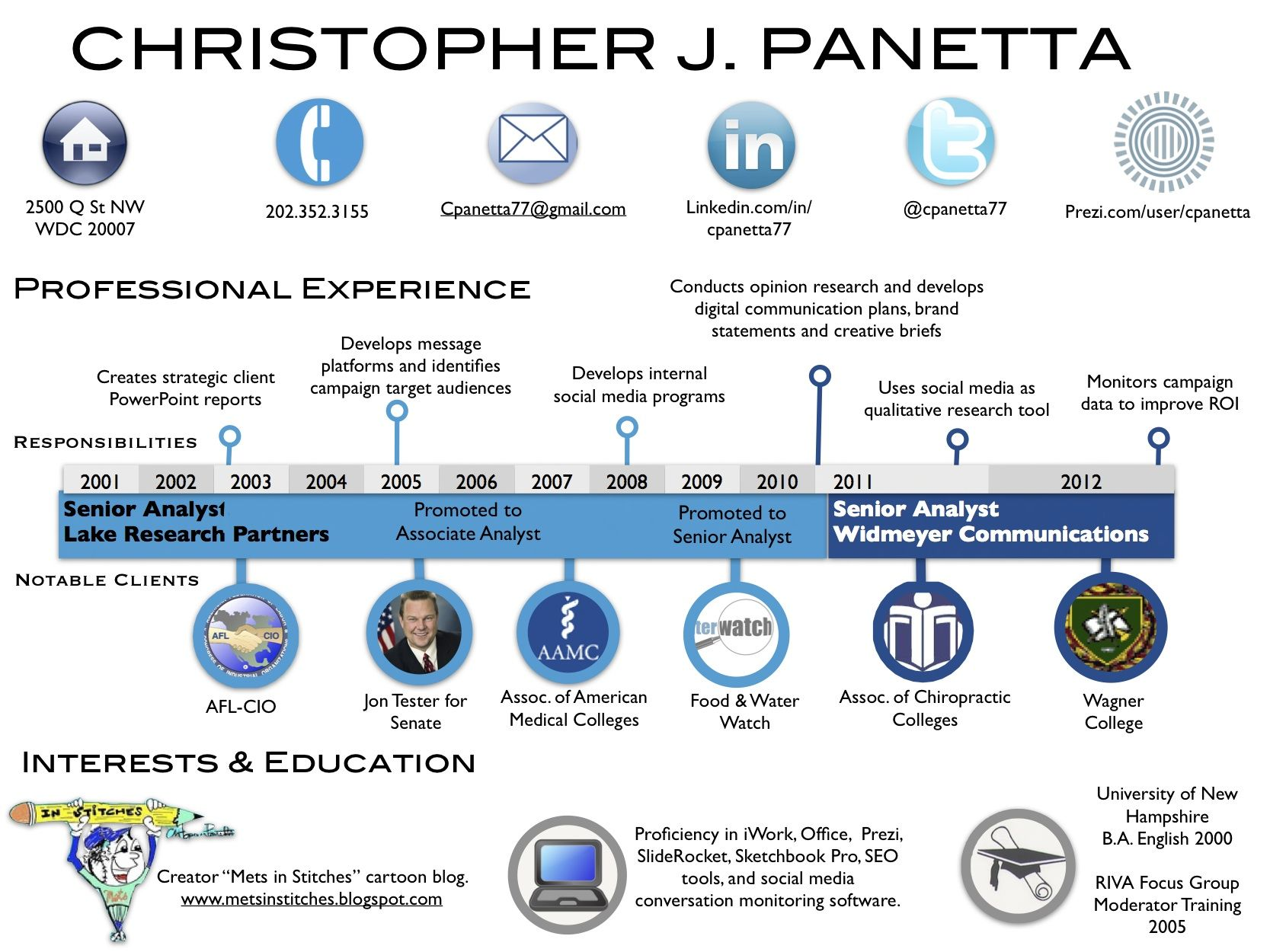 My resume as a timeline infographic using Keynote