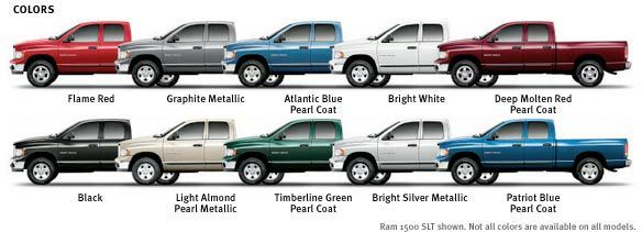 Dodge Ram Color Chart