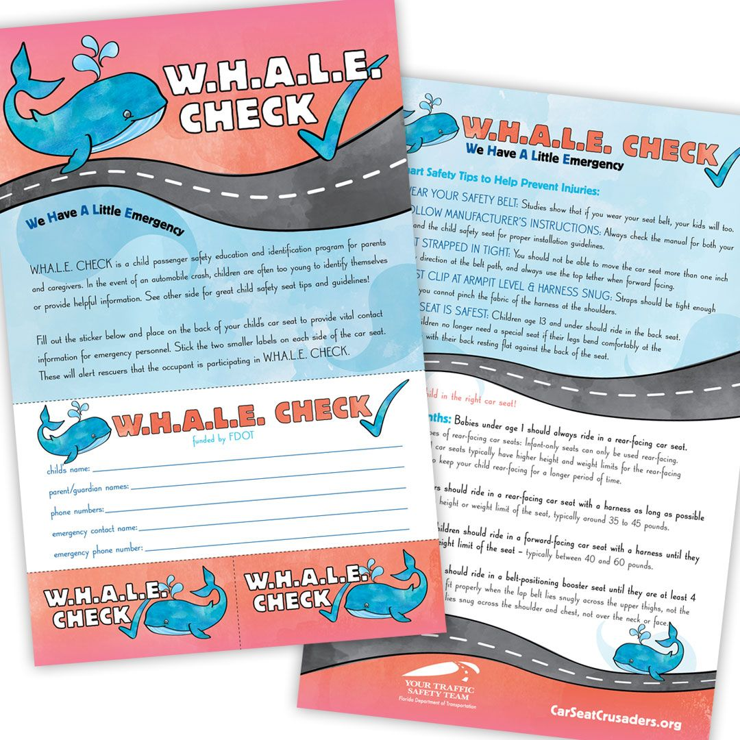 Drum Roll Please… Introducing the new W.H.A.L.E. (We Have