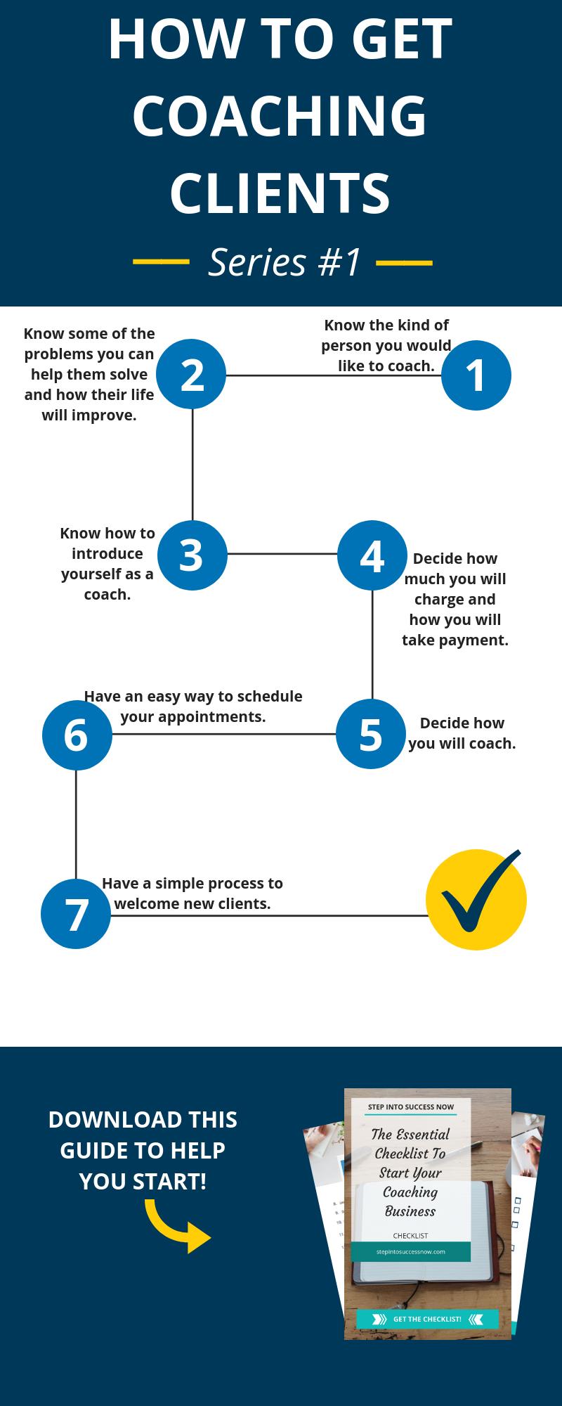 Essential Checklist To Start Your Business