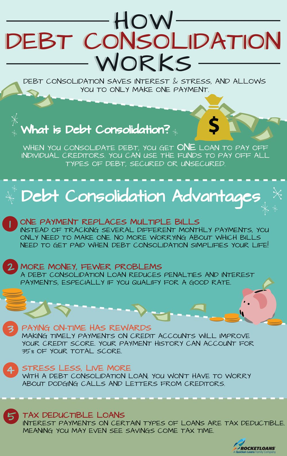 How Debt Consolidation Works Money Management Personal Loans Emergency Fund