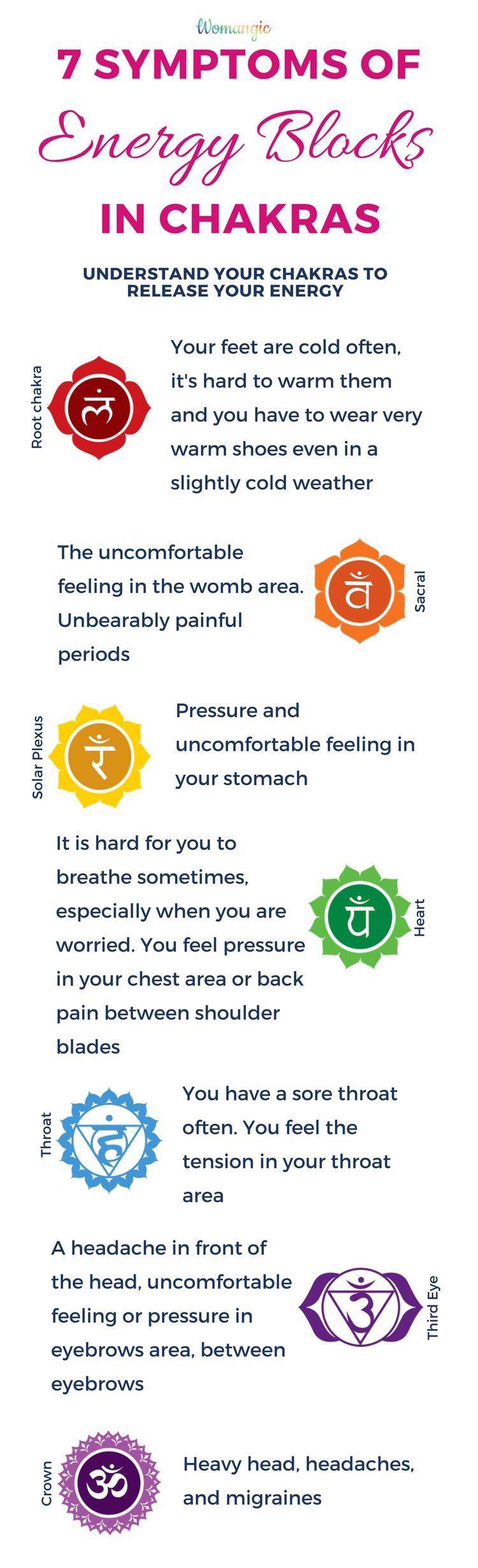 symptoms of energy blocks in chakras | The Spiritual Life