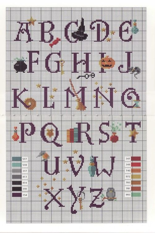 Abc Harry Potter Counted Crossstitch Or Fuse Beads Harry Potter Cross Stitch Pattern Cross Stitch Fonts Cross Stitch Patterns Free