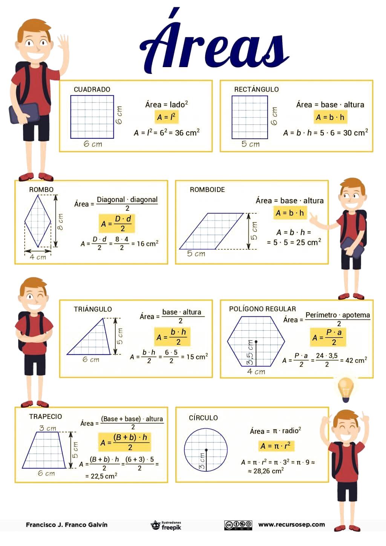 Pin On Maths Mworksheets