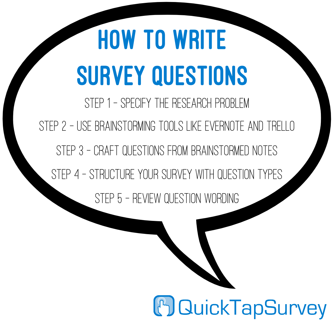 How To Write Survey Questionnaire  Yahoo Image Search Results