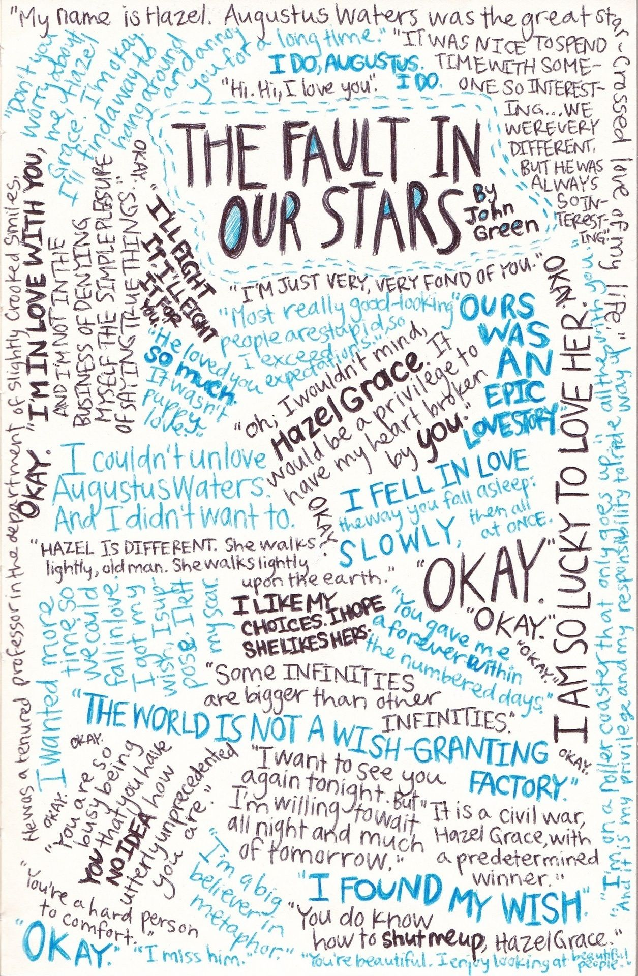 Quotes Collage From Tfios Quotes Funnies Pinterest