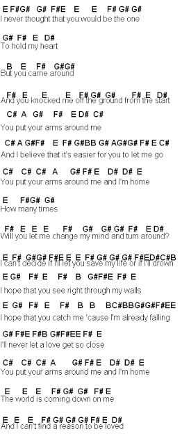 Flute Sheet Music Arms With Images Flute Sheet Music Flute