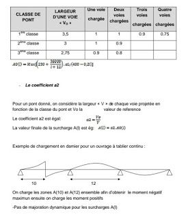 Exemple de calcul de pont en b ton arm pdf route en 2019 calcul beton b ton arm et for Cours de construction pdf