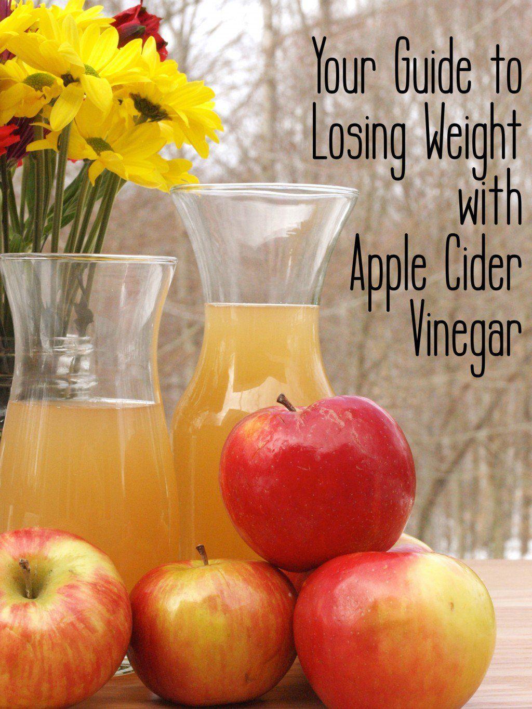 Google calendar for weight loss