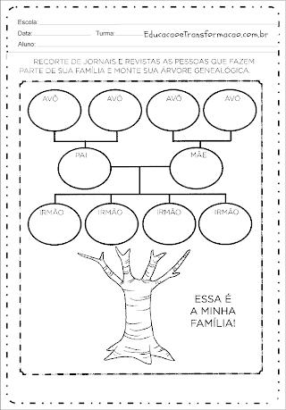 Molde De Arvore Genealogica Para Imprimir Pesquisa Google