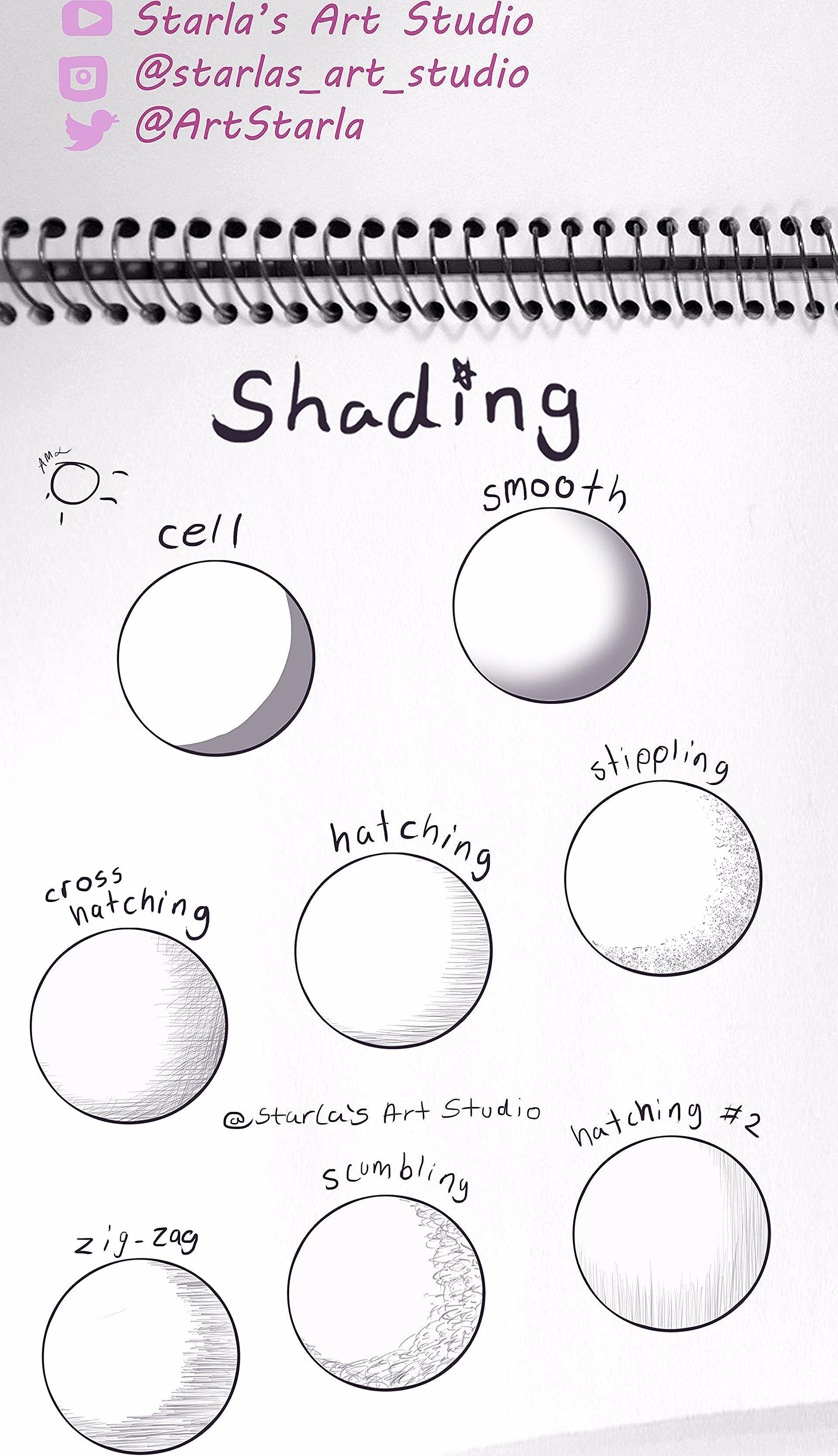 Shading Types En
