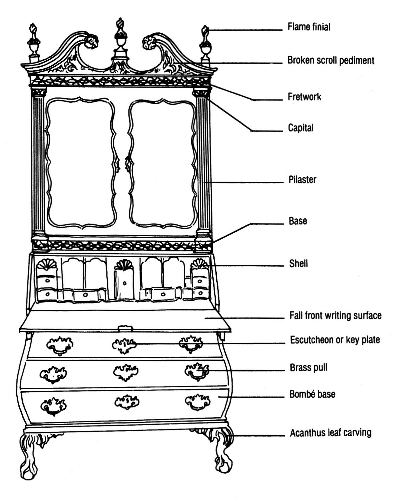 diagram of chippendale desk and bookcase - 1770