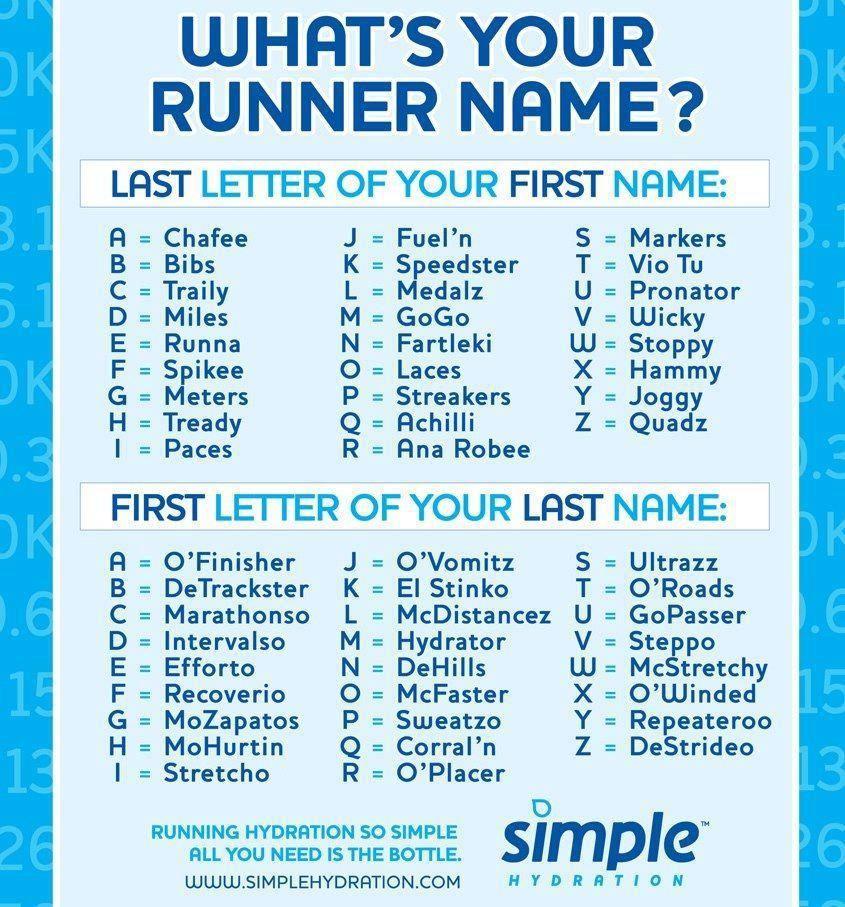 Wordpress Error Running Team Names Running Quotes Team Names