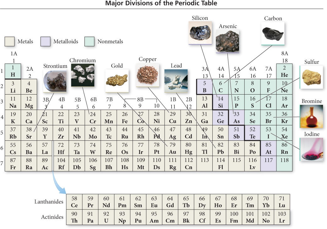 27 finding patterns the periodic law and the periodic table - Periodic Table Law