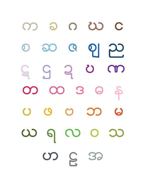 Myanmar Alphabet Poster X Burma By Simpleculture On Etsy