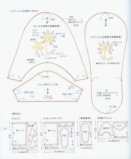 Patrones para hacer pantuflas (2) | Выкройки, Шаблон для