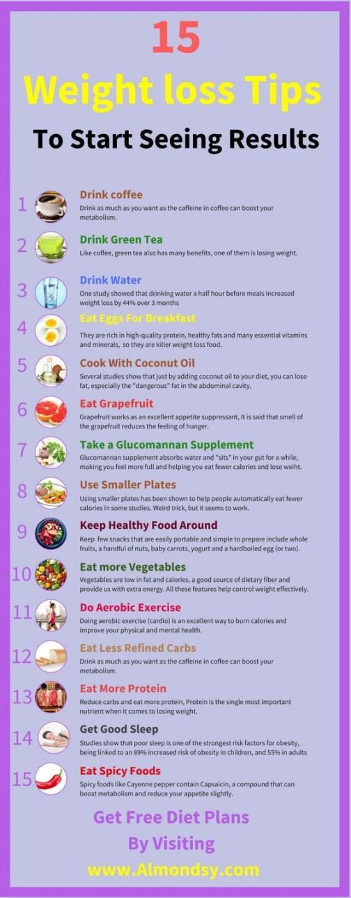 Weight Loss Tips Weight Loss Motivation learn how to lose weight fast workout diet tips diet plan nu...