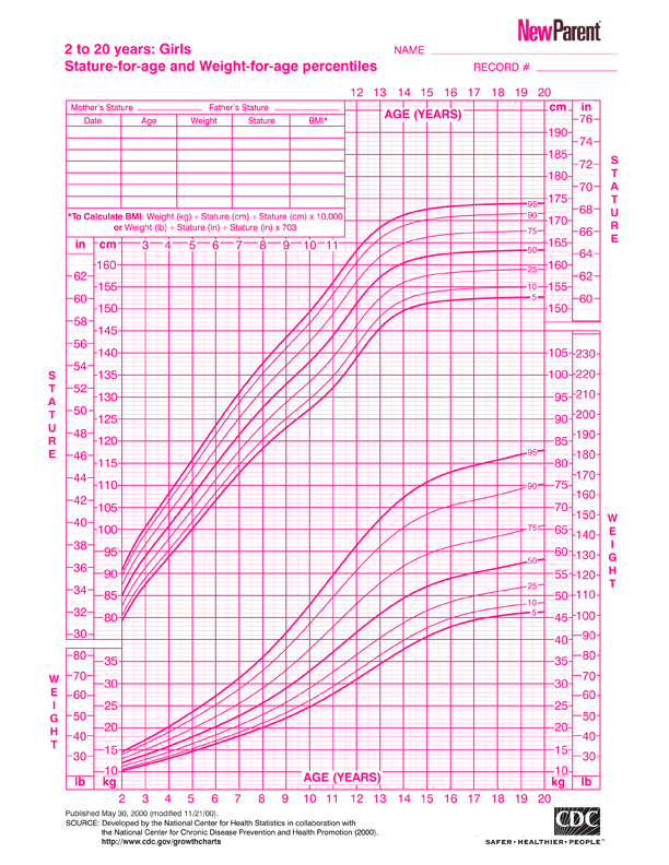 Growth Chart For Babies Boys Vatozozdevelopment