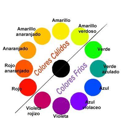 Tu Estilo A Diario : Colorimetría: Estudio del color | Cápsula ...