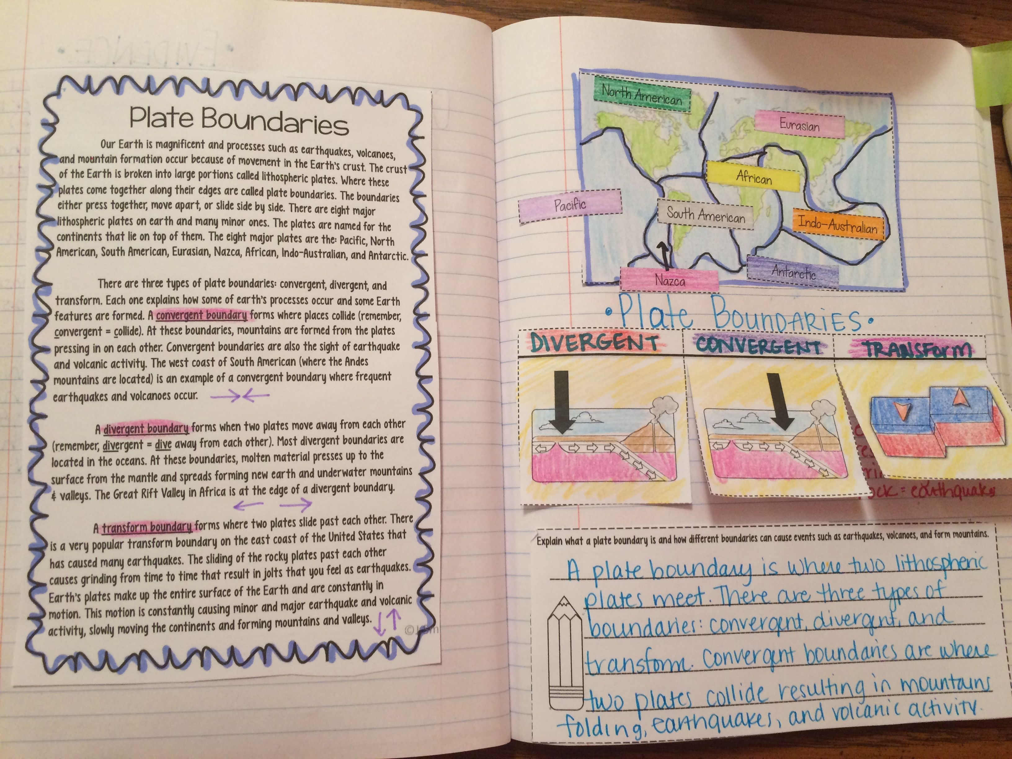 Plate Boundaries Reading Comprehension Interactive