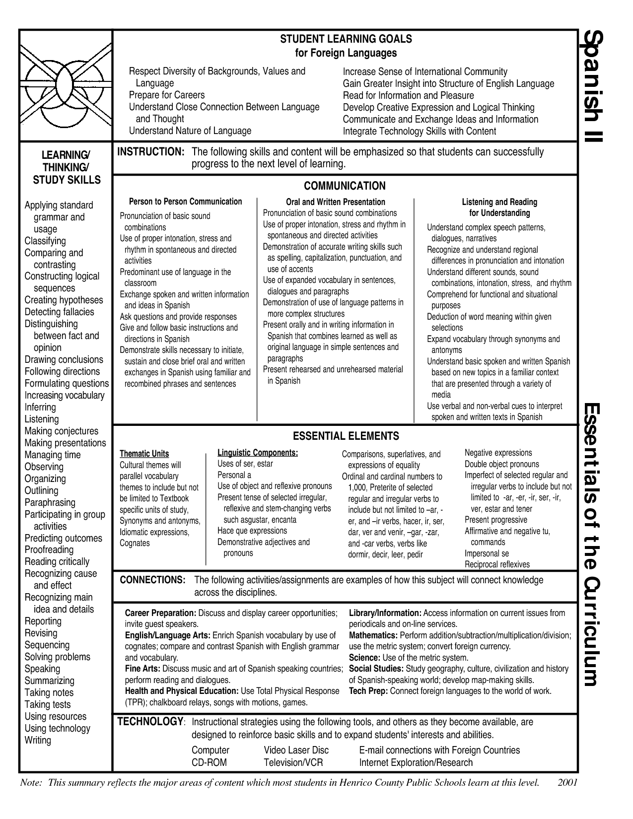 Scope Of Work Template Learning Goal Student Logical Thinking Paraphrasing In Oral Communication