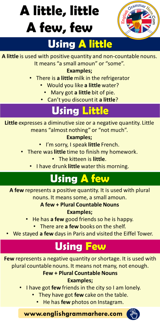 Active And Passive Voice With Tenses Example Sentences English Grammar Here In 2020 English Grammar English Phrases English Verbs