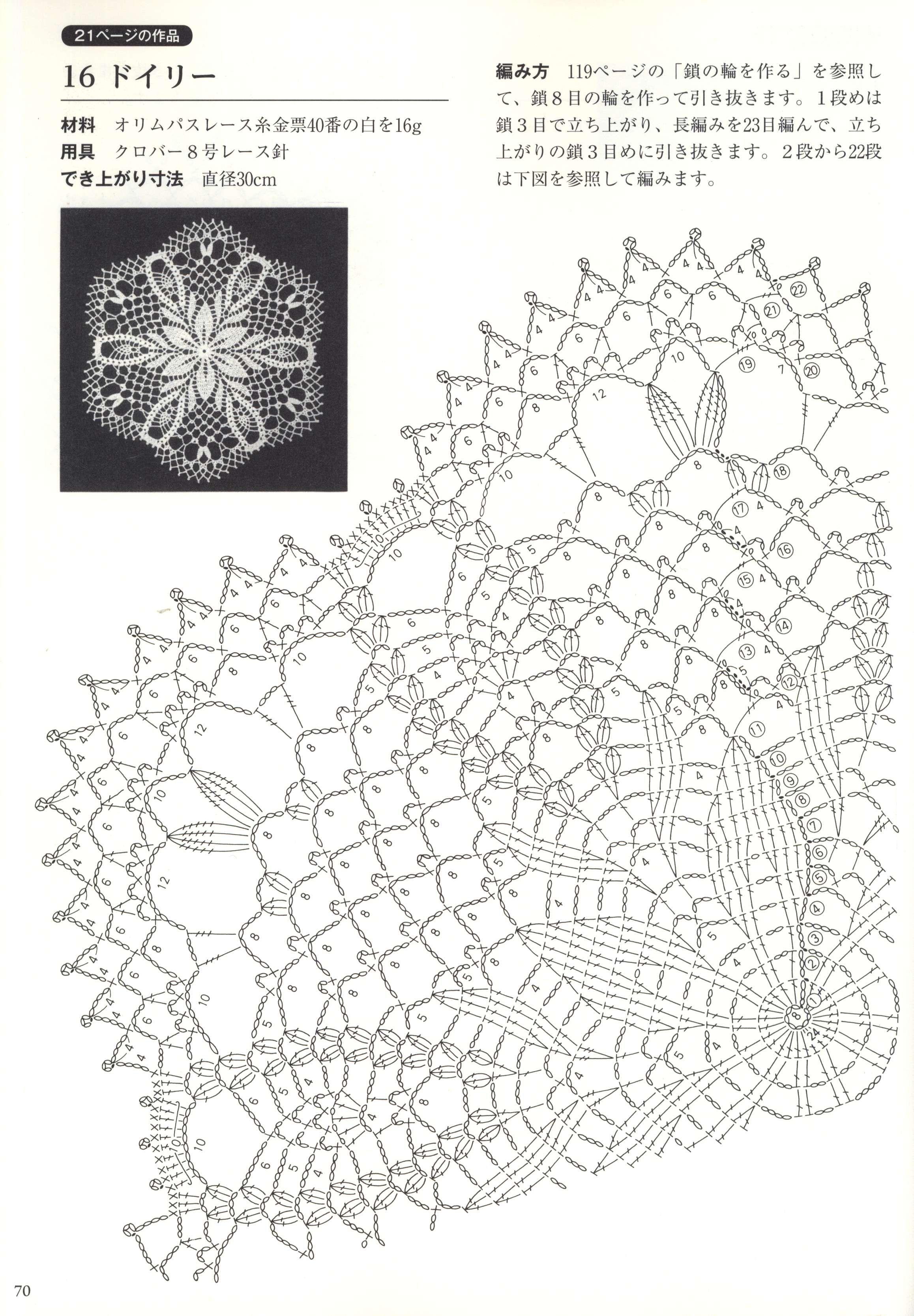 pineapple crochet doily diagram strat wiring sss pin by sherell hart on doilies pinterest