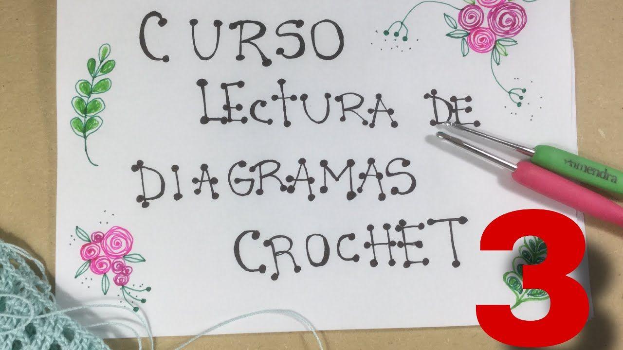 Cómo leer diagramas o patrones en crochet (3) paso a paso: granny ...