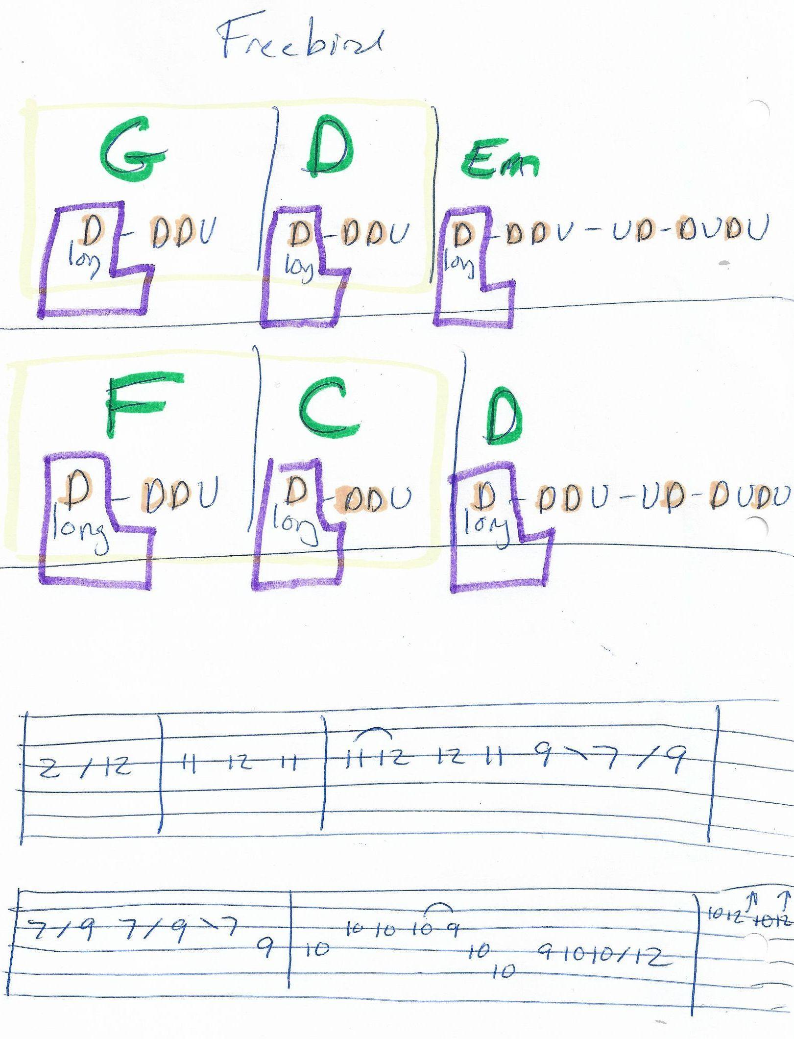 Freebird Lynyrd Skynyrd Guitar Strum Help Sheet   TAB Solo ...